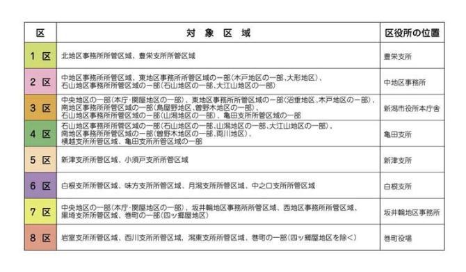行政区画の編成及び区役所の位置図 素案 新潟市